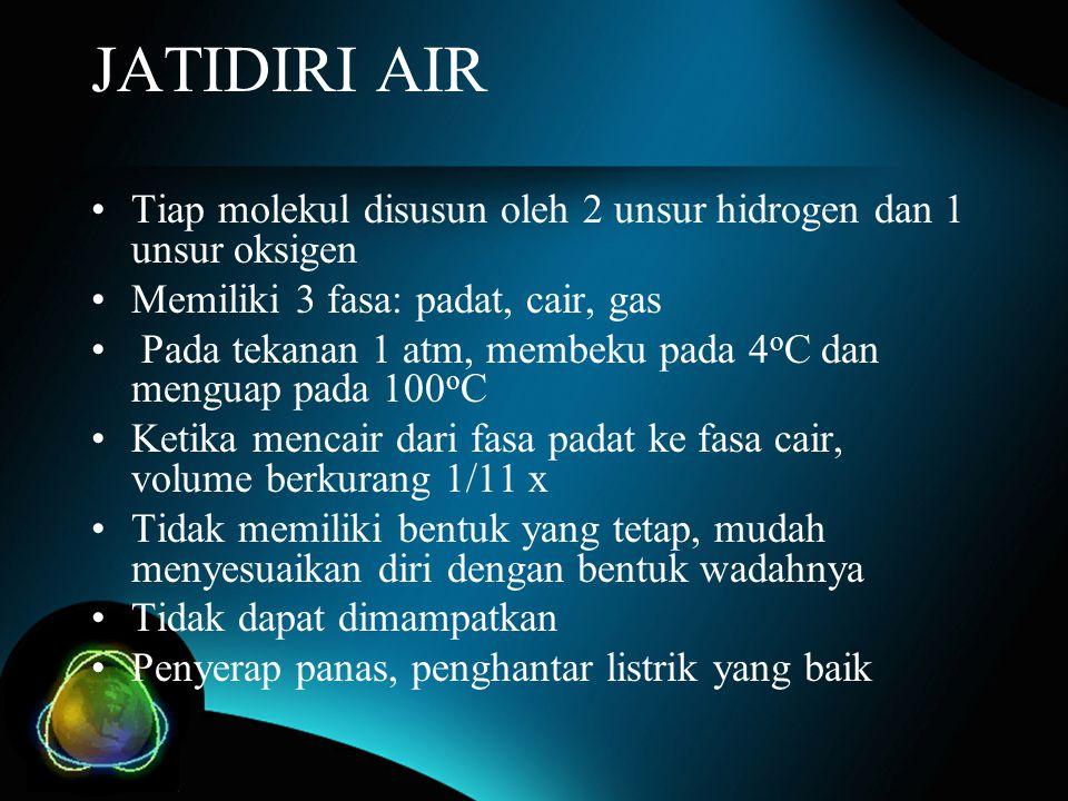 JATIDIRI AIR Tiap molekul disusun oleh 2 unsur hidrogen dan 1 unsur oksigen Memiliki 3 fasa: padat, cair, gas Pada tekanan 1 atm, membeku pada 4 o C d