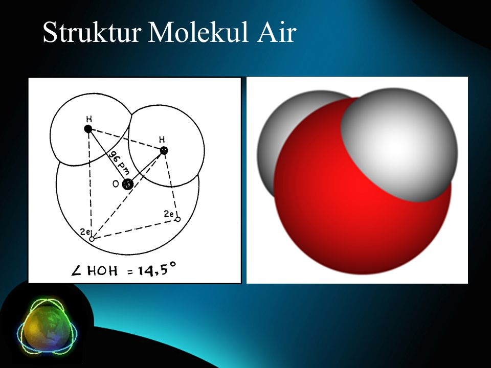 DISTRIBUSI AIR DI BUMI (Fetter, 1994) LAUTAN: 97,2% ES DAN GLETSER : 2,1% AIRTANAH: 0,61% AIR PERMUKAAN: 0,009% PELEMBAB TANAH: 0,005% AIR DI ATMOSFER: 0,001%