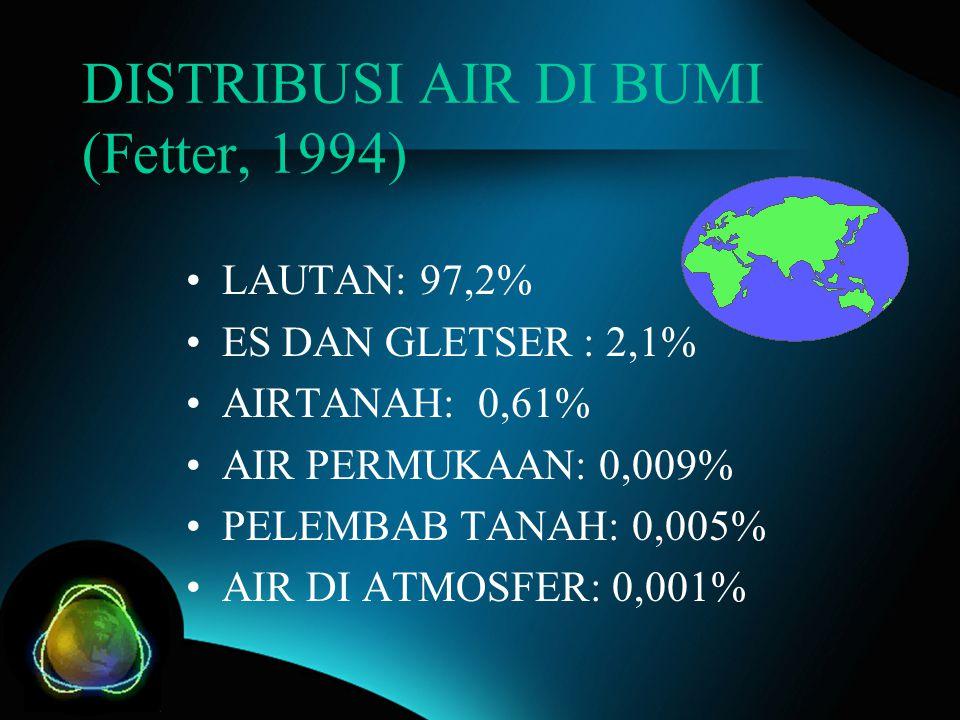 DISTRIBUSI AIR DI BUMI (Fetter, 1994) LAUTAN: 97,2% ES DAN GLETSER : 2,1% AIRTANAH: 0,61% AIR PERMUKAAN: 0,009% PELEMBAB TANAH: 0,005% AIR DI ATMOSFER