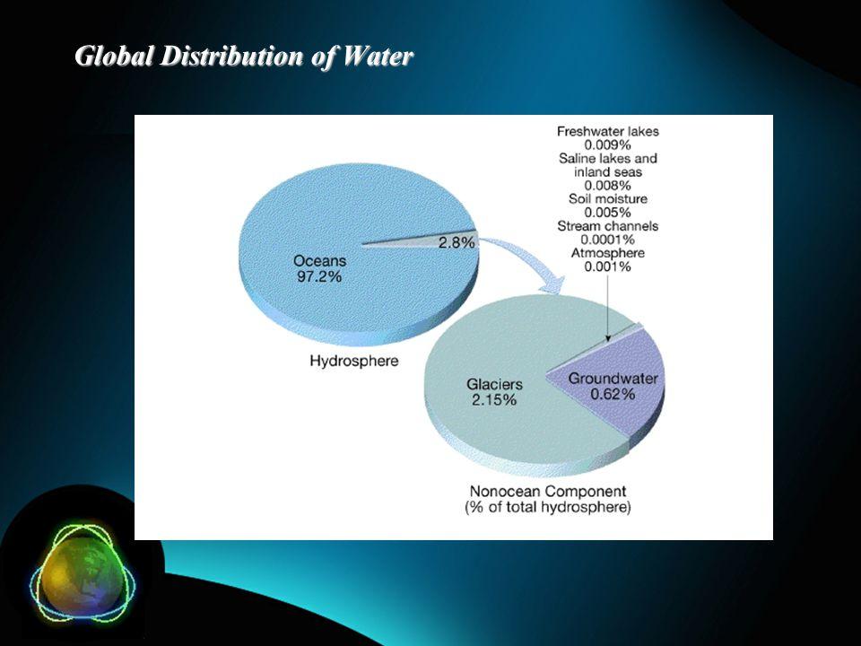 Keberadaan Air Tawar KeberadaanPersentase Air dlm bentuk es2,14 – 2,15% Airtanah0,61 – 0,62% Air permukaan0,009% Air soil muiture0,005% Air atmosfer0,001%