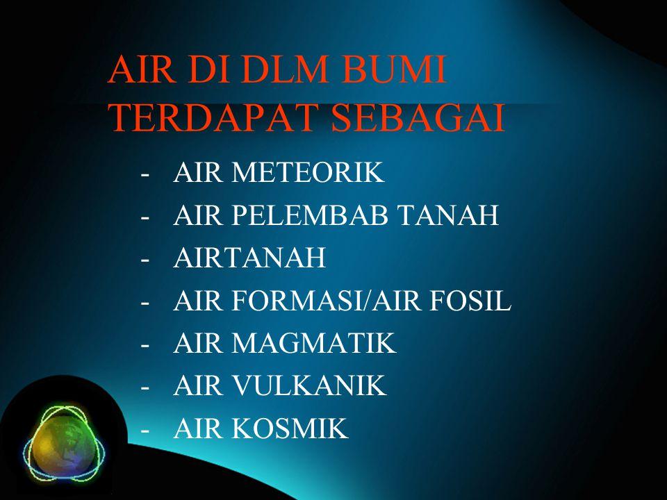 AIR DI DLM BUMI TERDAPAT SEBAGAI - AIR METEORIK - AIR PELEMBAB TANAH - AIRTANAH - AIR FORMASI/AIR FOSIL - AIR MAGMATIK - AIR VULKANIK - AIR KOSMIK
