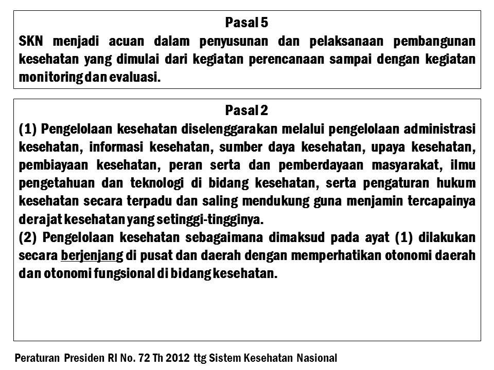 Pasal 6 (3) Pelaksanaan SKN sebagaimana dimaksud pada ayat (1) harus memperhatikan: a.