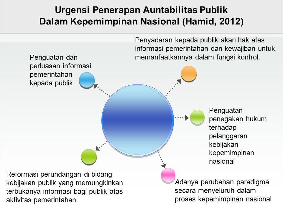 Adanya perubahan paradigma secara menyeluruh dalam proses kepemimpinan nasional Penguatan dan perluasan informasi pemerintahan kepada publik Reformasi