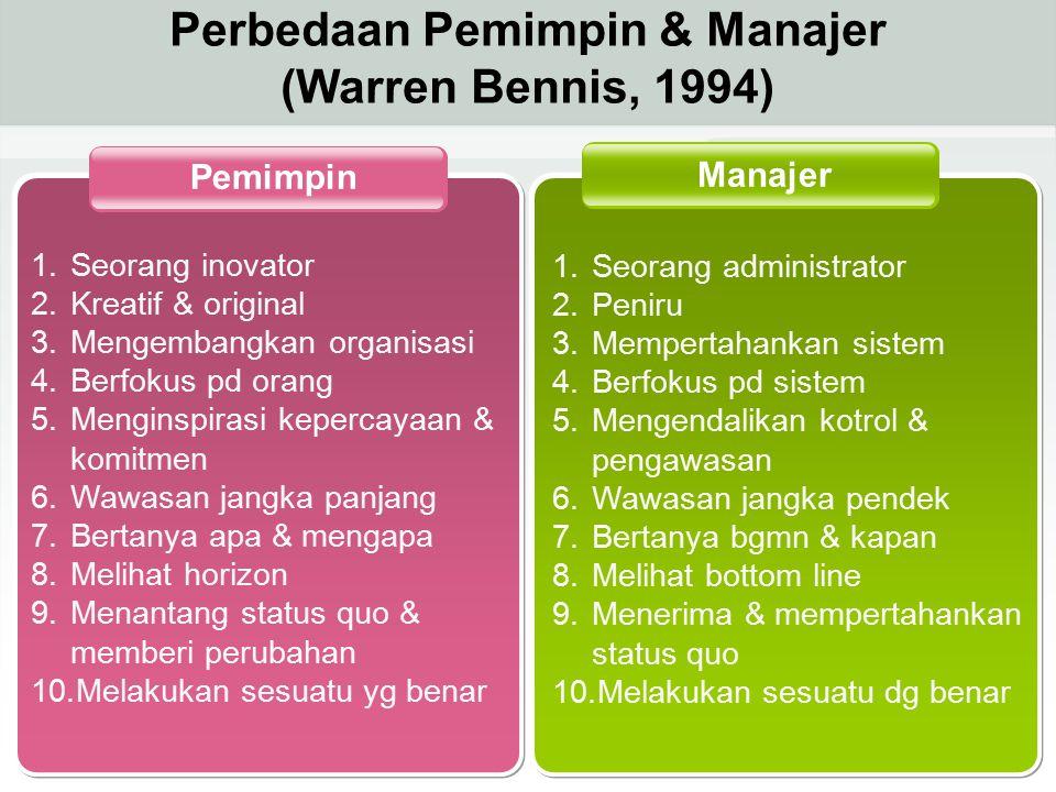 Perbedaan Pemimpin & Manajer (Warren Bennis, 1994) Pemimpin Manajer 1.Seorang inovator 2.Kreatif & original 3.Mengembangkan organisasi 4.Berfokus pd o