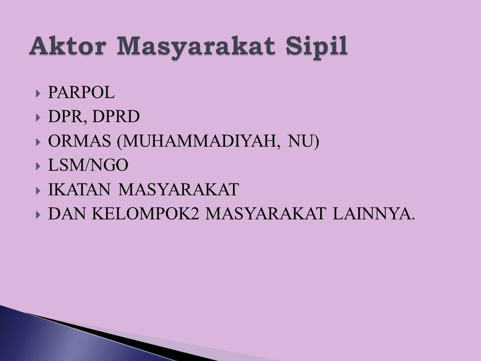  PARPOL  DPR, DPRD  ORMAS (MUHAMMADIYAH, NU)  LSM/NGO  IKATAN MASYARAKAT  DAN KELOMPOK2 MASYARAKAT LAINNYA.