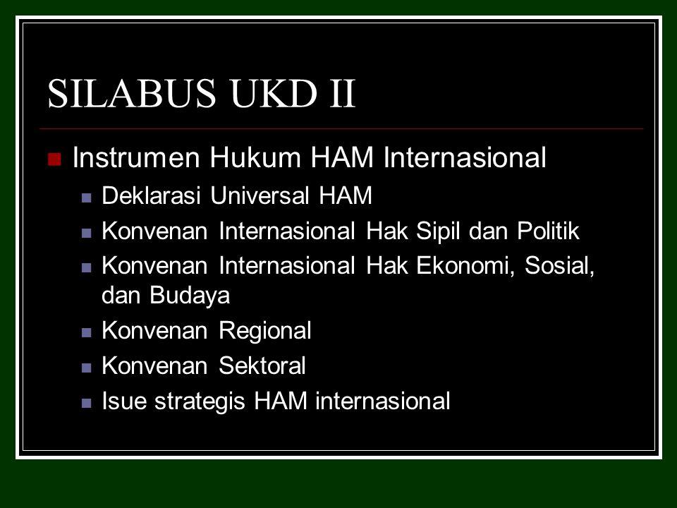 SILABUS UKD III Instrumen Hukum HAM Nasional HAM dalam Konstitusi R.I.