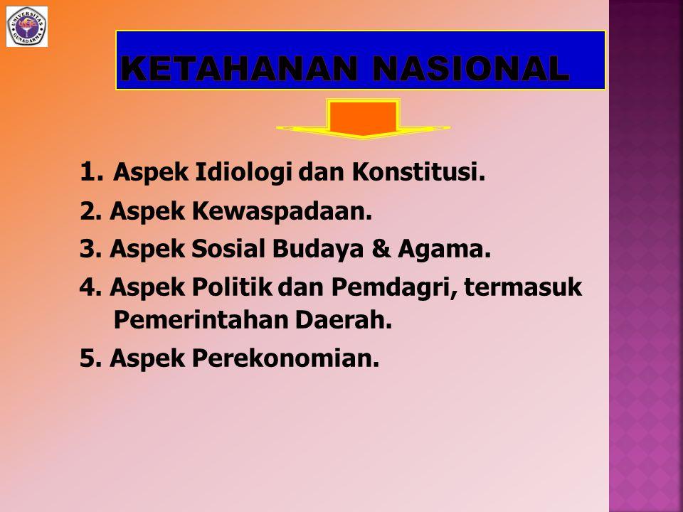 1. Aspek Idiologi dan Konstitusi. 2. Aspek Kewaspadaan. 3. Aspek Sosial Budaya & Agama. 4. Aspek Politik dan Pemdagri, termasuk Pemerintahan Daerah. 5