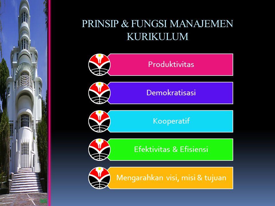 PRINSIP & FUNGSI MANAJEMEN KURIKULUM Produktivitas Demokratisasi Kooperatif Efektivitas & Efisiensi Mengarahkan visi, misi & tujuan