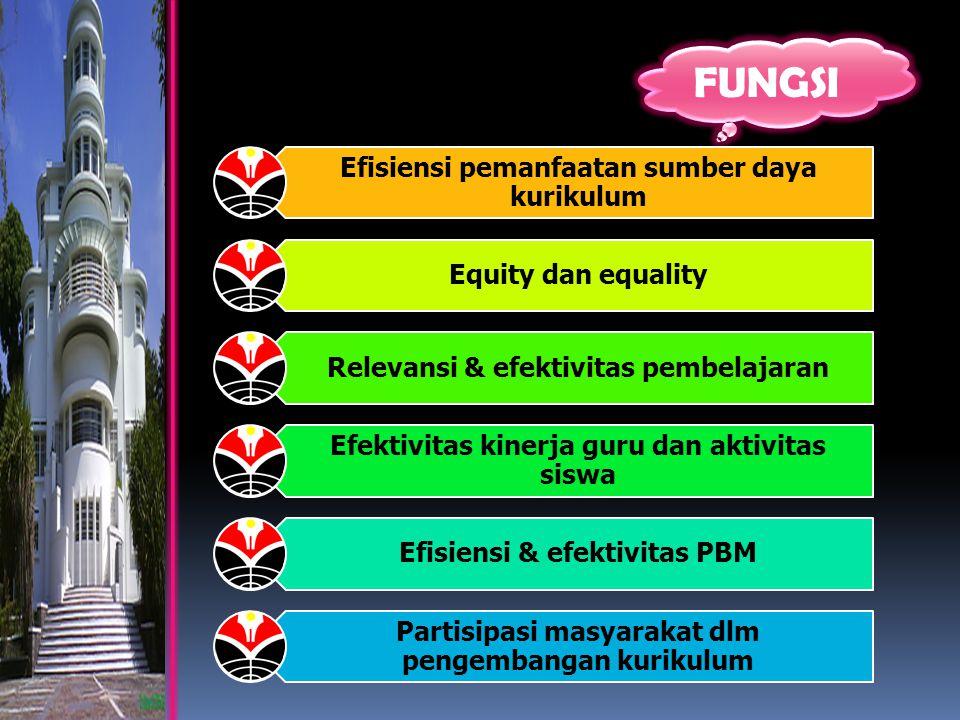 FUNGSI Efisiensi pemanfaatan sumber daya kurikulum Equity dan equality Relevansi & efektivitas pembelajaran Efektivitas kinerja guru dan aktivitas siswa Efisiensi & efektivitas PBM Partisipasi masyarakat dlm pengembangan kurikulum
