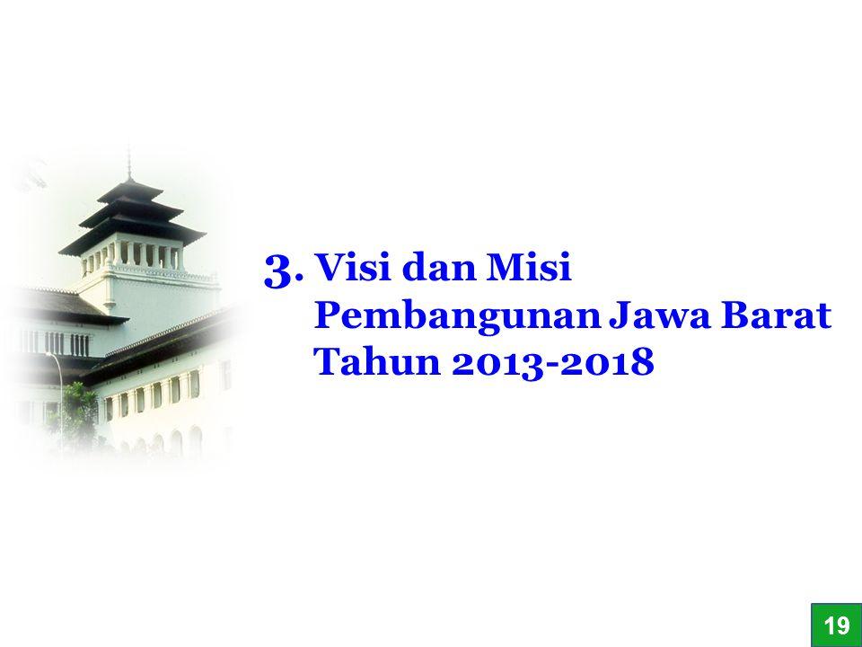 3. Visi dan Misi Pembangunan Jawa Barat Tahun 2013-2018 1919