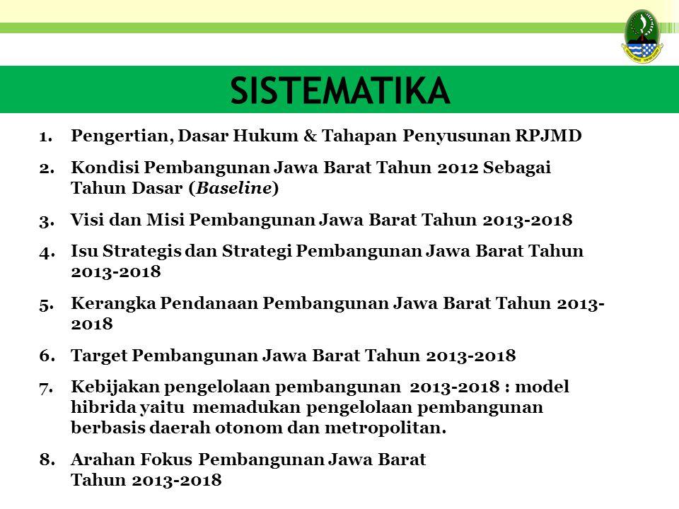 SISTEMATIKA 1.Pengertian, Dasar Hukum & Tahapan Penyusunan RPJMD 2.Kondisi Pembangunan Jawa Barat Tahun 2012 Sebagai Tahun Dasar (Baseline) 3.Visi dan
