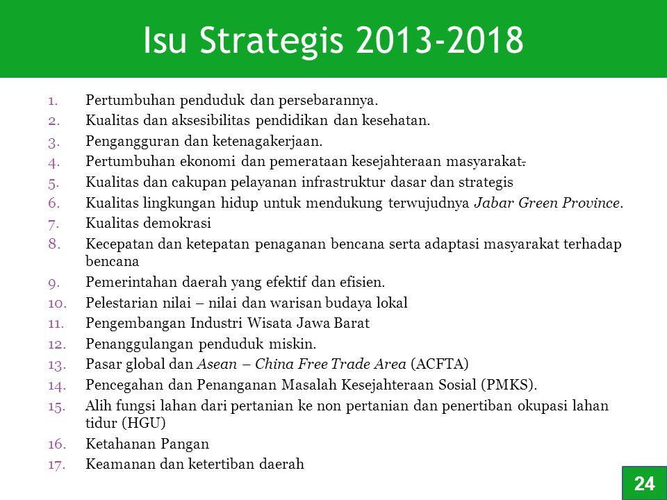 Isu Strategis 2013-2018 1.Pertumbuhan penduduk dan persebarannya. 2.Kualitas dan aksesibilitas pendidikan dan kesehatan. 3.Pengangguran dan ketenagake