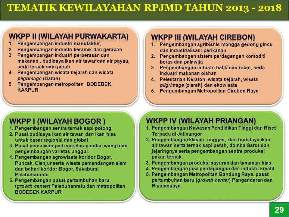 TEMATIK KEWILAYAHAN RPJMD TAHUN 2013 - 2018 2929
