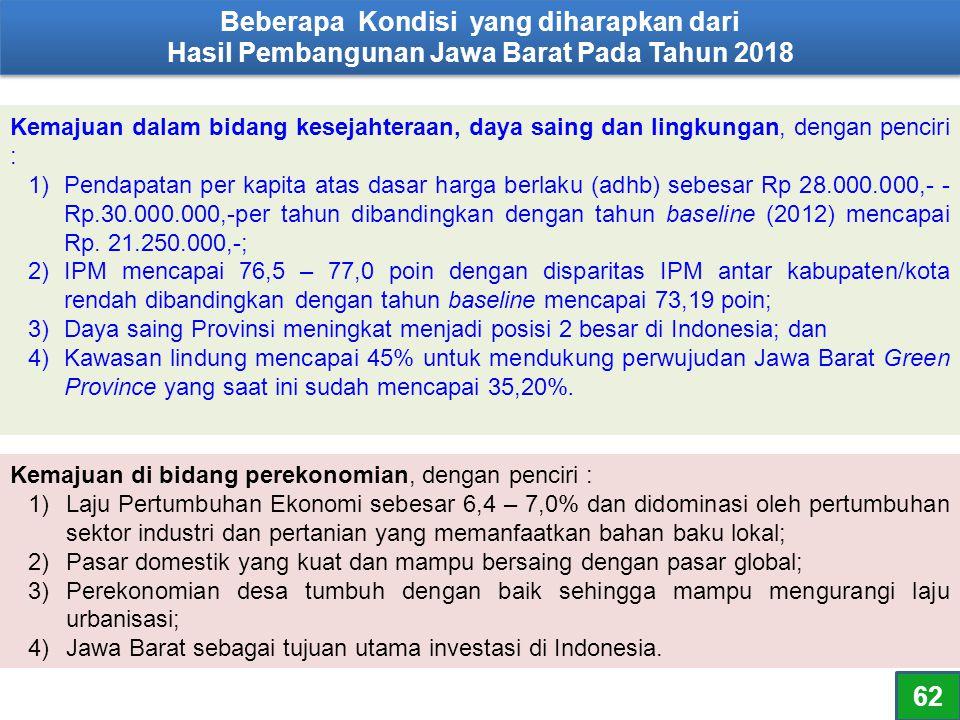 Kemajuan dalam bidang kesejahteraan, daya saing dan lingkungan, dengan penciri : 1)Pendapatan per kapita atas dasar harga berlaku (adhb) sebesar Rp 28
