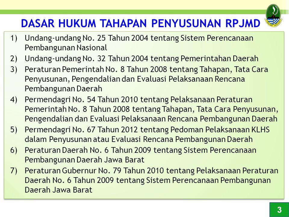 DASAR HUKUM TAHAPAN PENYUSUNAN RPJMD 1)Undang-undang No. 25 Tahun 2004 tentang Sistem Perencanaan Pembangunan Nasional 2)Undang-undang No. 32 Tahun 20