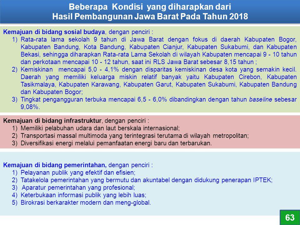Kemajuan di bidang sosial budaya, dengan penciri : 1)Rata-rata lama sekolah 9 tahun di Jawa Barat dengan fokus di daerah Kabupaten Bogor, Kabupaten Ba
