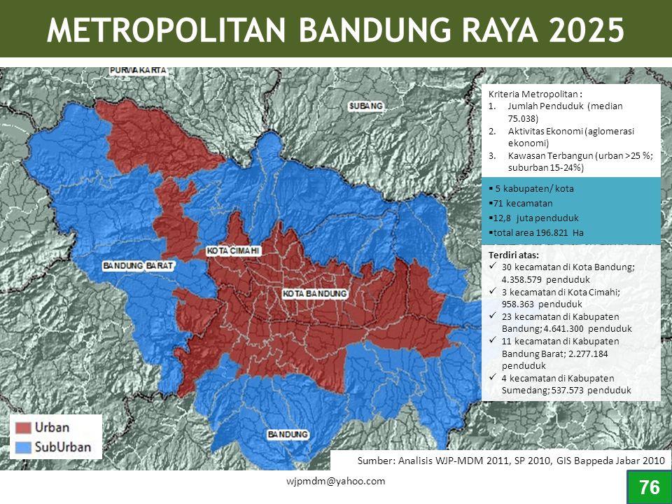 Terdiri atas: 30 kecamatan di Kota Bandung; 4.358.579 penduduk 3 kecamatan di Kota Cimahi; 958.363 penduduk 23 kecamatan di Kabupaten Bandung; 4.641.3