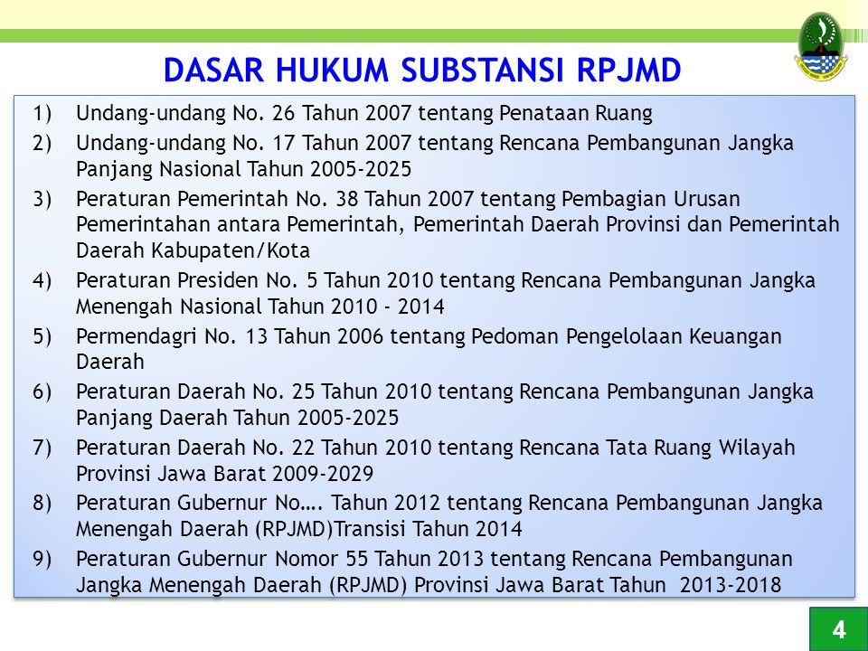 DASAR HUKUM SUBSTANSI RPJMD 1)Undang-undang No. 26 Tahun 2007 tentang Penataan Ruang 2)Undang-undang No. 17 Tahun 2007 tentang Rencana Pembangunan Jan
