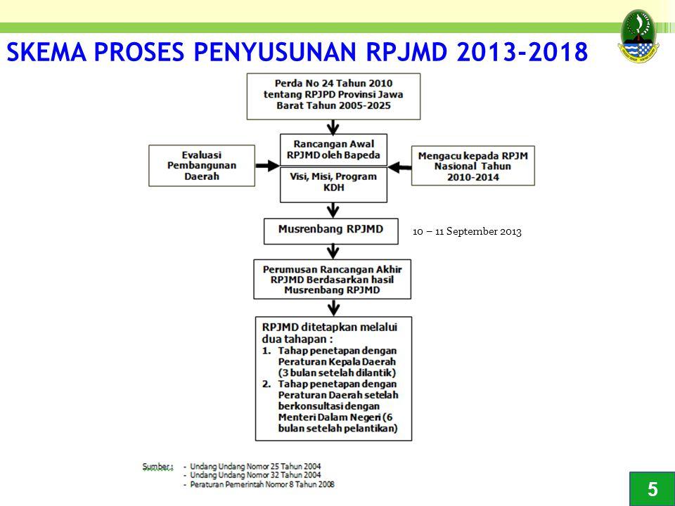 4 SKEMA PROSES PENYUSUNAN RPJMD 2013-2018 5 10 – 11 September 2013