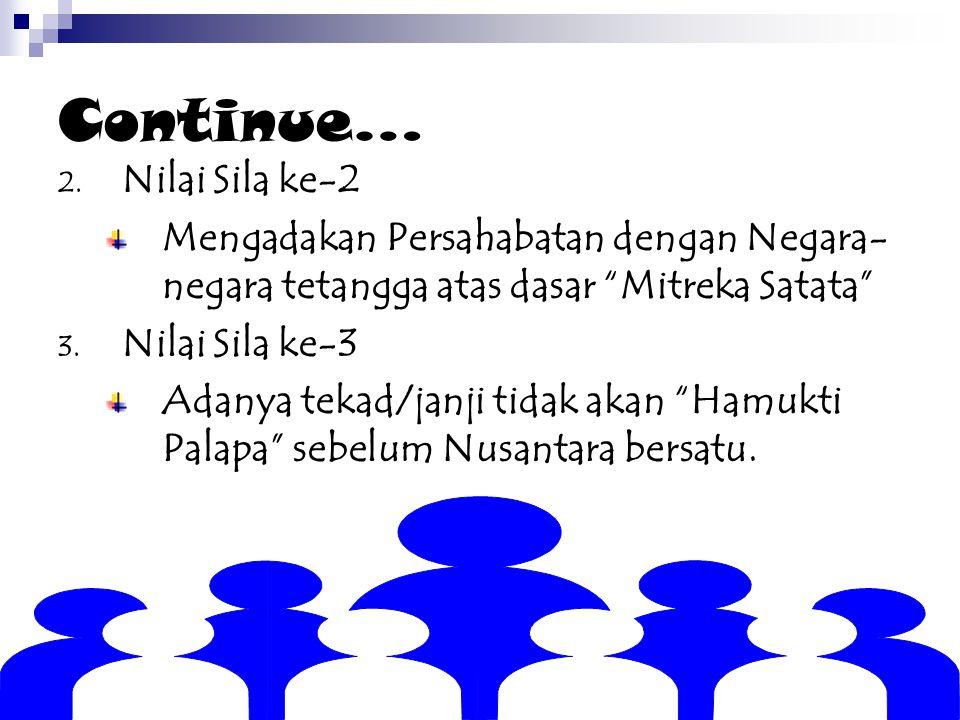 Continue… 2.