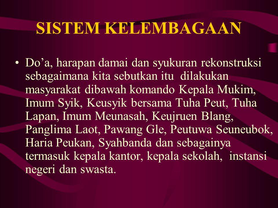 NILAI AGAMA DAN UPACARA KEAGAMAAN Menurut info seluruh mesjid, mushala dan tempat ibadat di Aceh dipenuhi jamaah untuk berdo'a dan syukur pada tgl 15