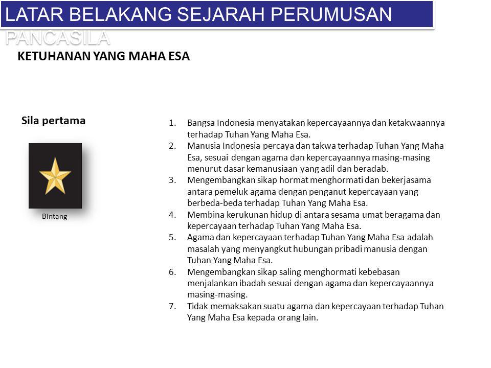 KETUHANAN YANG MAHA ESA LATAR BELAKANG SEJARAH PERUMUSAN PANCASILA Sila pertama 1.Bangsa Indonesia menyatakan kepercayaannya dan ketakwaannya terhadap
