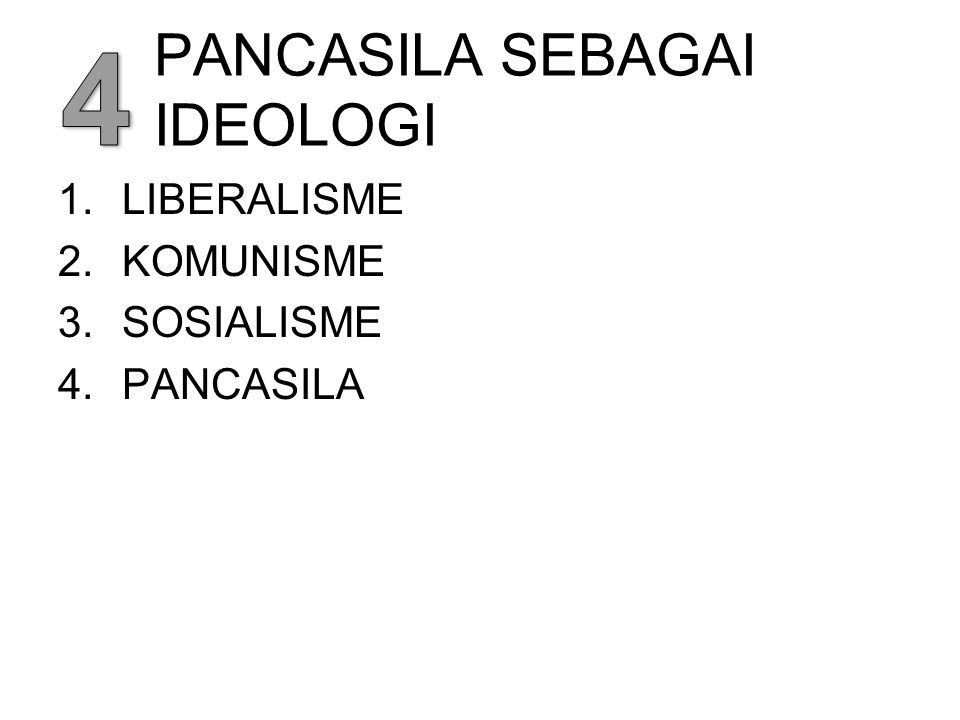 PANCASILA SEBAGAI IDEOLOGI 1.LIBERALISME 2.KOMUNISME 3.SOSIALISME 4.PANCASILA