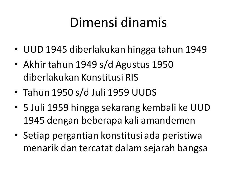 Dimensi dinamis UUD 1945 diberlakukan hingga tahun 1949 Akhir tahun 1949 s/d Agustus 1950 diberlakukan Konstitusi RIS Tahun 1950 s/d Juli 1959 UUDS 5