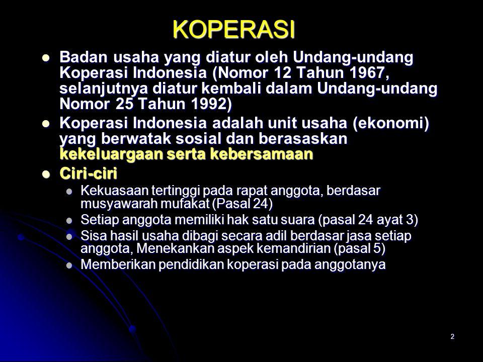 2 KOPERASI Badan usaha yang diatur oleh Undang-undang Koperasi Indonesia (Nomor 12 Tahun 1967, selanjutnya diatur kembali dalam Undang-undang Nomor 25