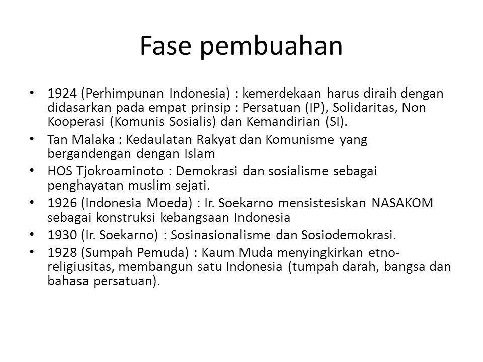Fase pembuahan 1924 (Perhimpunan Indonesia) : kemerdekaan harus diraih dengan didasarkan pada empat prinsip : Persatuan (IP), Solidaritas, Non Koopera