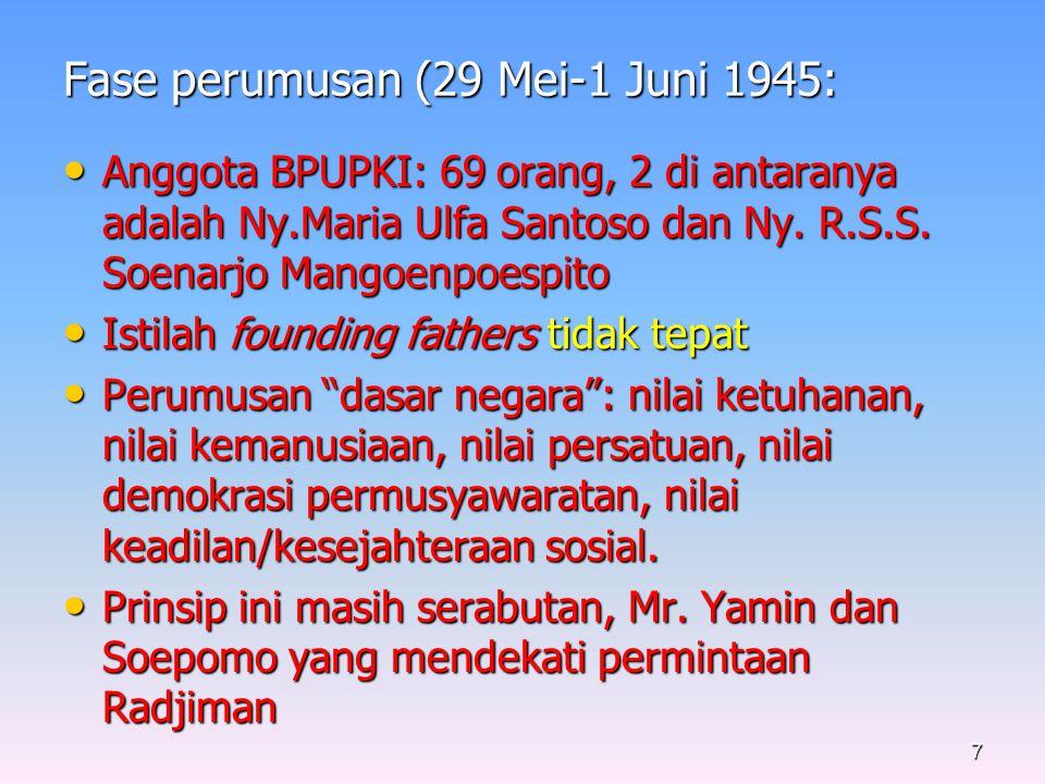 Fase perumusan (29 Mei-1 Juni 1945: Anggota BPUPKI: 69 orang, 2 di antaranya adalah Ny.Maria Ulfa Santoso dan Ny.