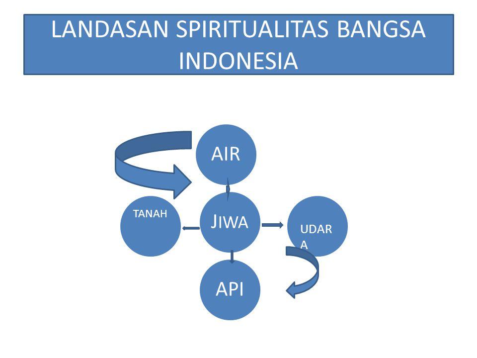 LANDASAN SPIRITUALITAS BANGSA INDONESIA TANAH API UDAR A AIRJ IWA