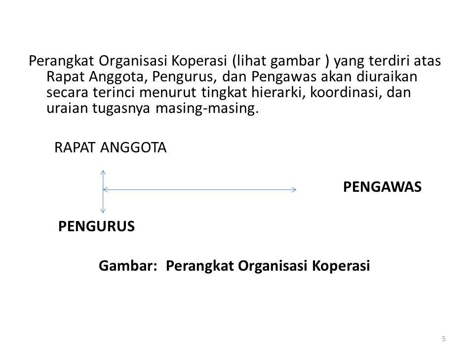 Perangkat Organisasi Koperasi (lihat gambar ) yang terdiri atas Rapat Anggota, Pengurus, dan Pengawas akan diuraikan secara terinci menurut tingkat hi