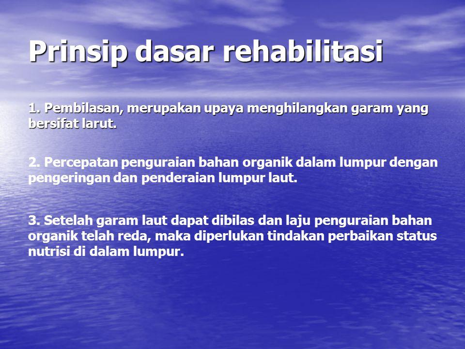 Prinsip dasar rehabilitasi 1. Pembilasan, merupakan upaya menghilangkan garam yang bersifat larut.