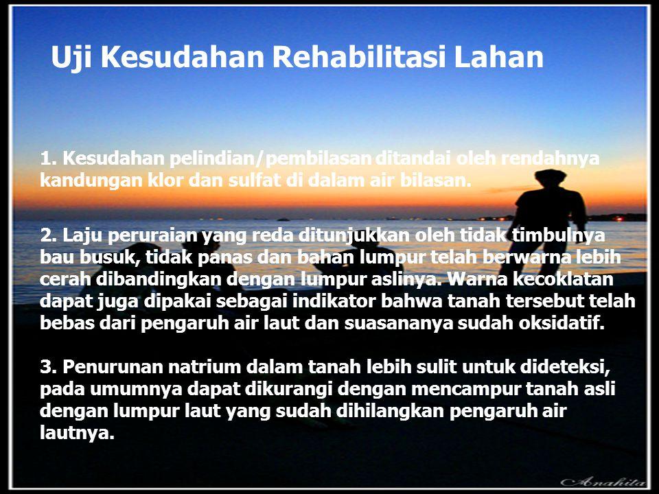 Uji Kesudahan Rehabilitasi Lahan 1.