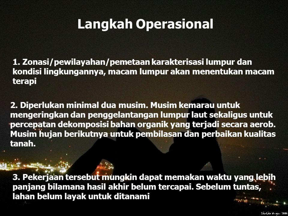 Langkah Operasional 1.