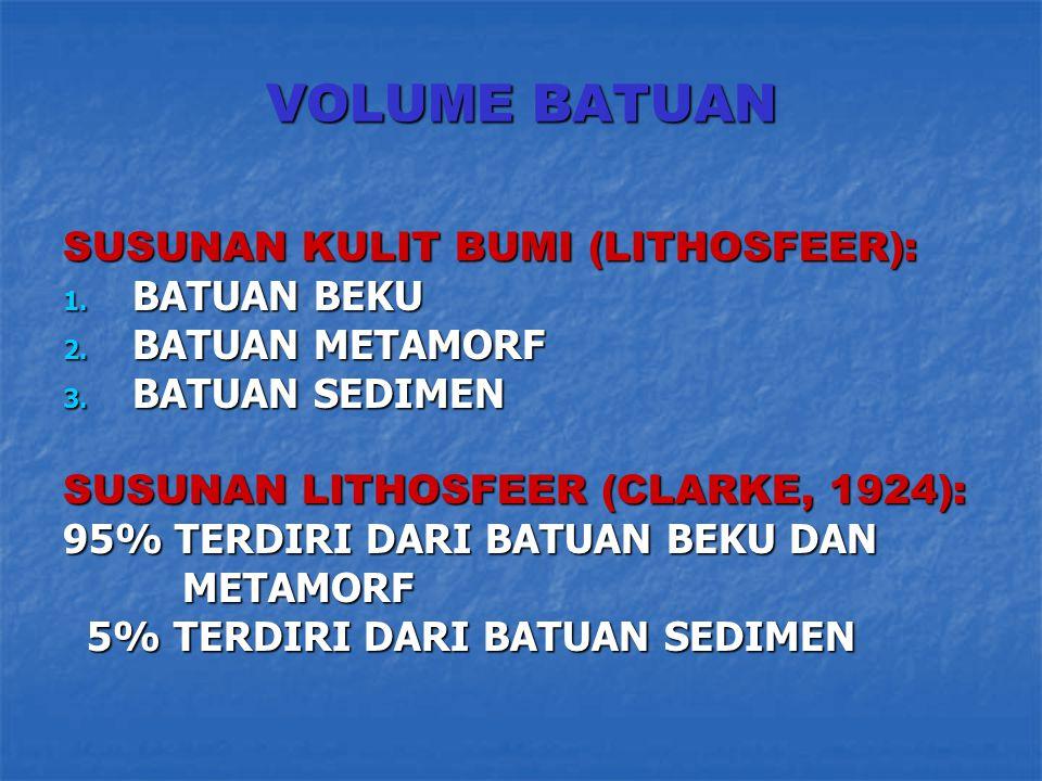 VOLUME BATUAN SUSUNAN KULIT BUMI (LITHOSFEER): 1. BATUAN BEKU 2. BATUAN METAMORF 3. BATUAN SEDIMEN SUSUNAN LITHOSFEER (CLARKE, 1924): 95% TERDIRI DARI