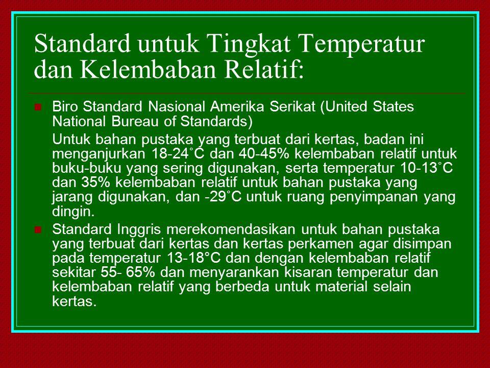 Standard untuk Tingkat Temperatur dan Kelembaban Relatif: Biro Standard Nasional Amerika Serikat (United States National Bureau of Standards) Untuk ba