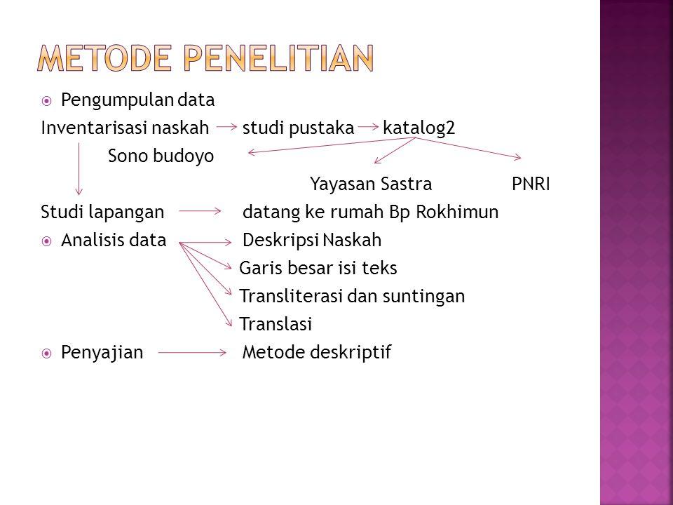  Pengumpulan data Inventarisasi naskahstudi pustaka katalog2 Sono budoyo Yayasan SastraPNRI Studi lapangandatang ke rumah Bp Rokhimun  Analisis data