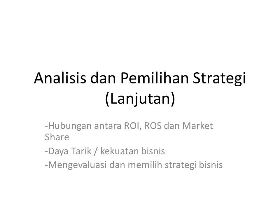 Analisis dan Pemilihan Strategi (Lanjutan) -Hubungan antara ROI, ROS dan Market Share -Daya Tarik / kekuatan bisnis -Mengevaluasi dan memilih strategi bisnis