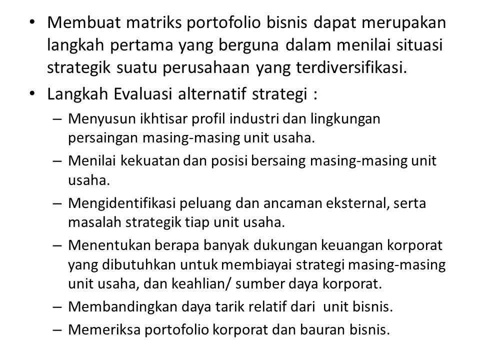 Membuat matriks portofolio bisnis dapat merupakan langkah pertama yang berguna dalam menilai situasi strategik suatu perusahaan yang terdiversifikasi.