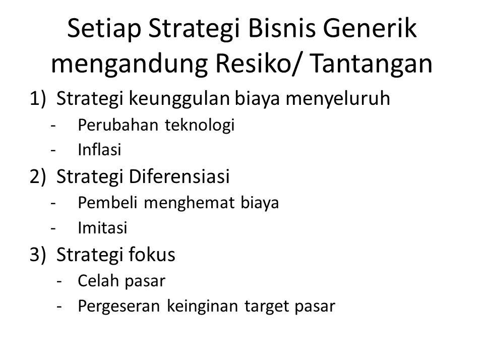 Setiap Strategi Bisnis Generik mengandung Resiko/ Tantangan 1)Strategi keunggulan biaya menyeluruh -Perubahan teknologi -Inflasi 2)Strategi Diferensiasi -Pembeli menghemat biaya -Imitasi 3)Strategi fokus - Celah pasar - Pergeseran keinginan target pasar