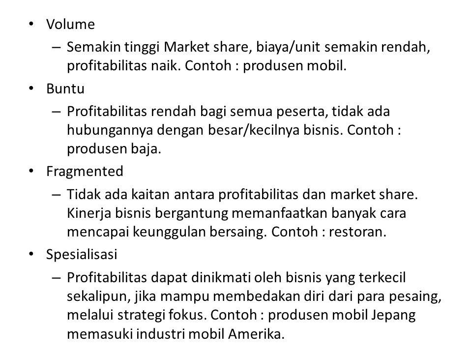 Volume – Semakin tinggi Market share, biaya/unit semakin rendah, profitabilitas naik. Contoh : produsen mobil. Buntu – Profitabilitas rendah bagi semu