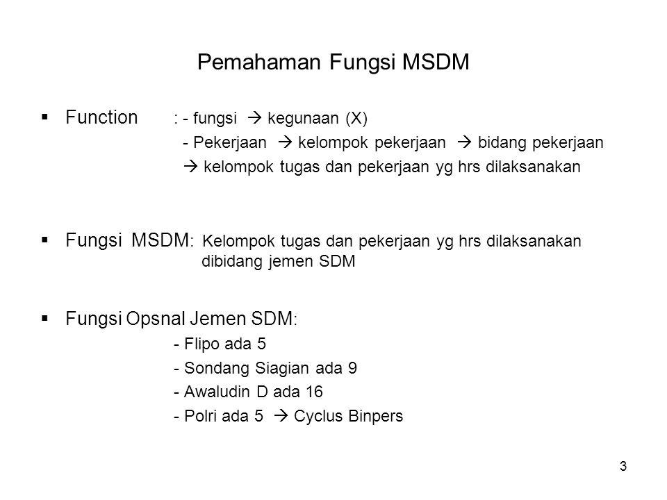 Pemahaman Fungsi MSDM  Function : - fungsi  kegunaan (X) - Pekerjaan  kelompok pekerjaan  bidang pekerjaan  kelompok tugas dan pekerjaan yg hrs d