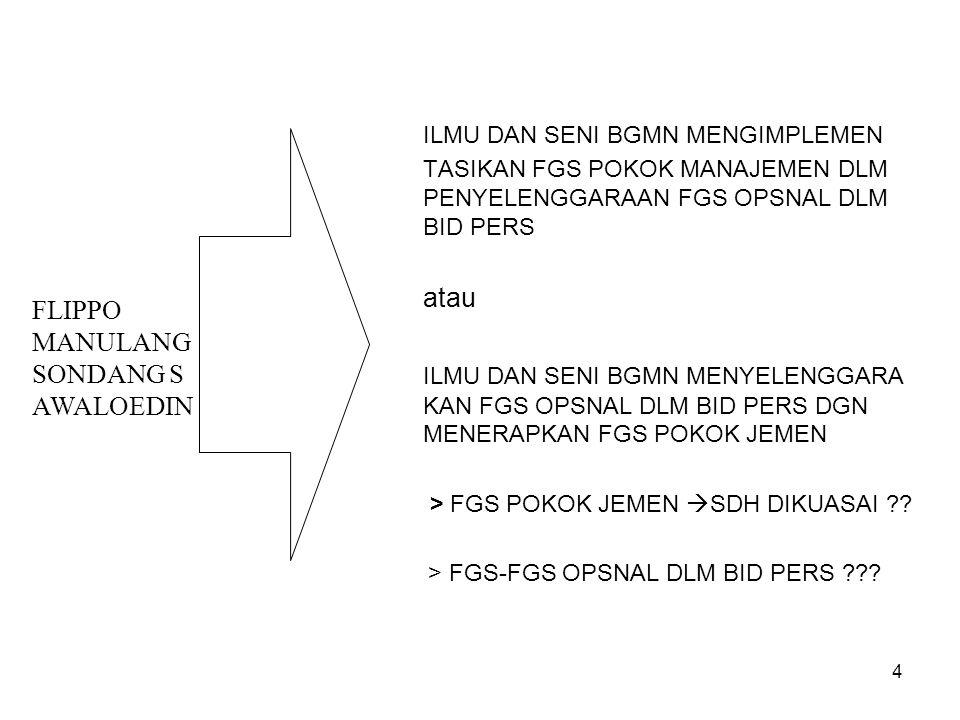 5 FUNGSSI OPERASIONAL BINPERS POLRI 1.PENGADAAN PERSONEL 2.PENDIDIKAN PERSONEL 3.PENGGUNAAN PERSONEL 4.PERAWATAN PERSONEL 5.PEMISAHAN PERSONEL ADA SAH WAT GUNA DIK CYCLUS BINPERS