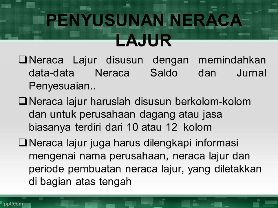 PENYUSUNAN NERACA LAJUR  Neraca Lajur disusun dengan memindahkan data-data Neraca Saldo dan Jurnal Penyesuaian..  Neraca lajur haruslah disusun berk