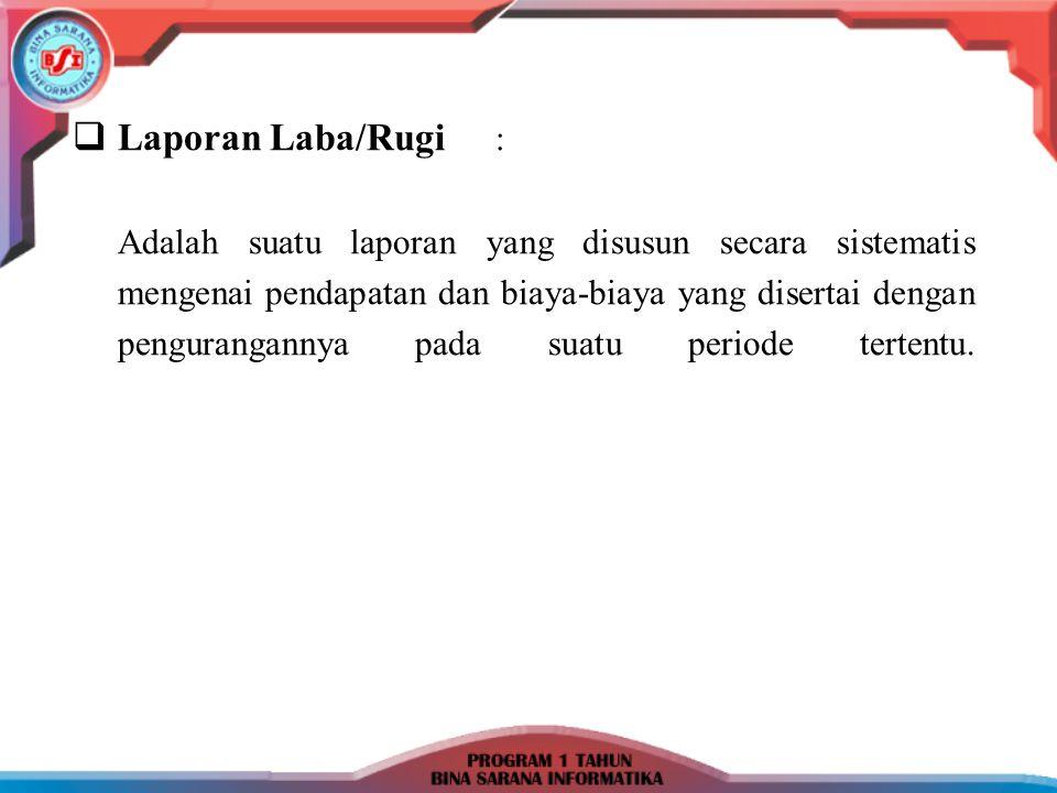 Contoh Laporan Laba-Rugi : Nama Perusahaan Laporan Laba-Rugi Periode : Pendapatan Rp.