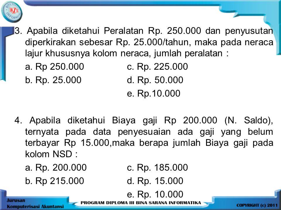 3.Apabila diketahui Peralatan Rp. 250.000 dan penyusutan diperkirakan sebesar Rp.