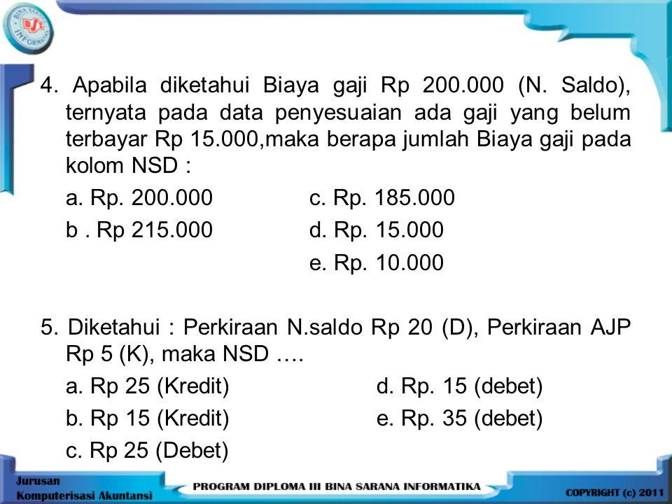 4.Apabila diketahui Biaya gaji Rp 200.000 (N.