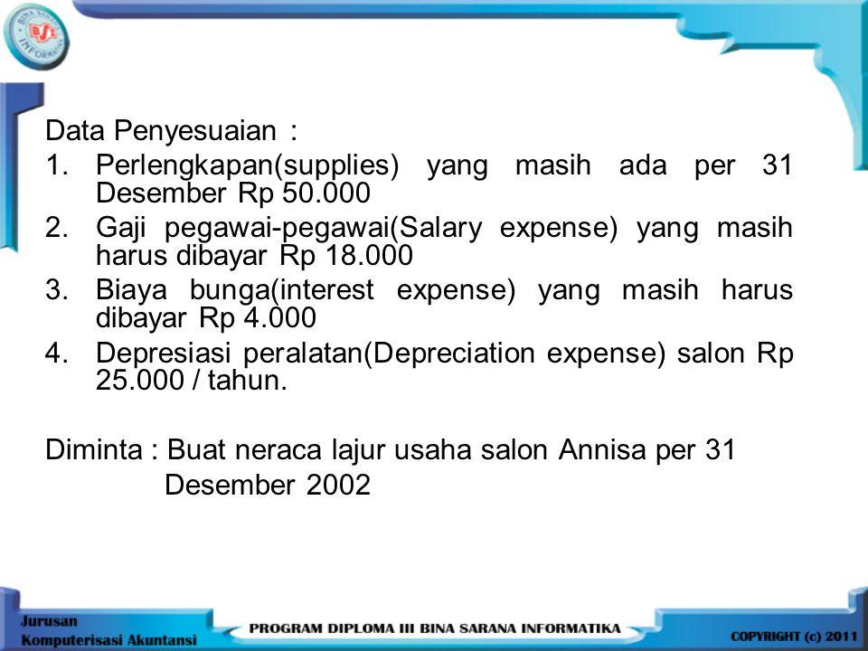 Data Penyesuaian : 1.Perlengkapan(supplies) yang masih ada per 31 Desember Rp 50.000 2.Gaji pegawai-pegawai(Salary expense) yang masih harus dibayar R